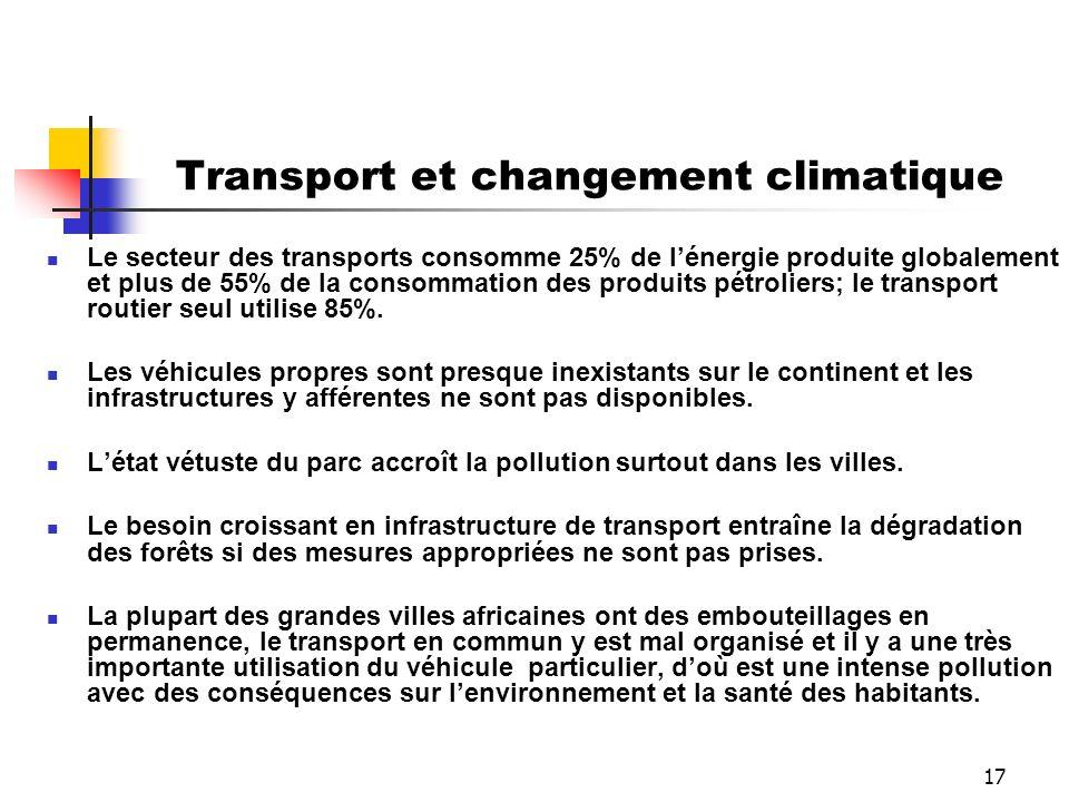 Transport et changement climatique
