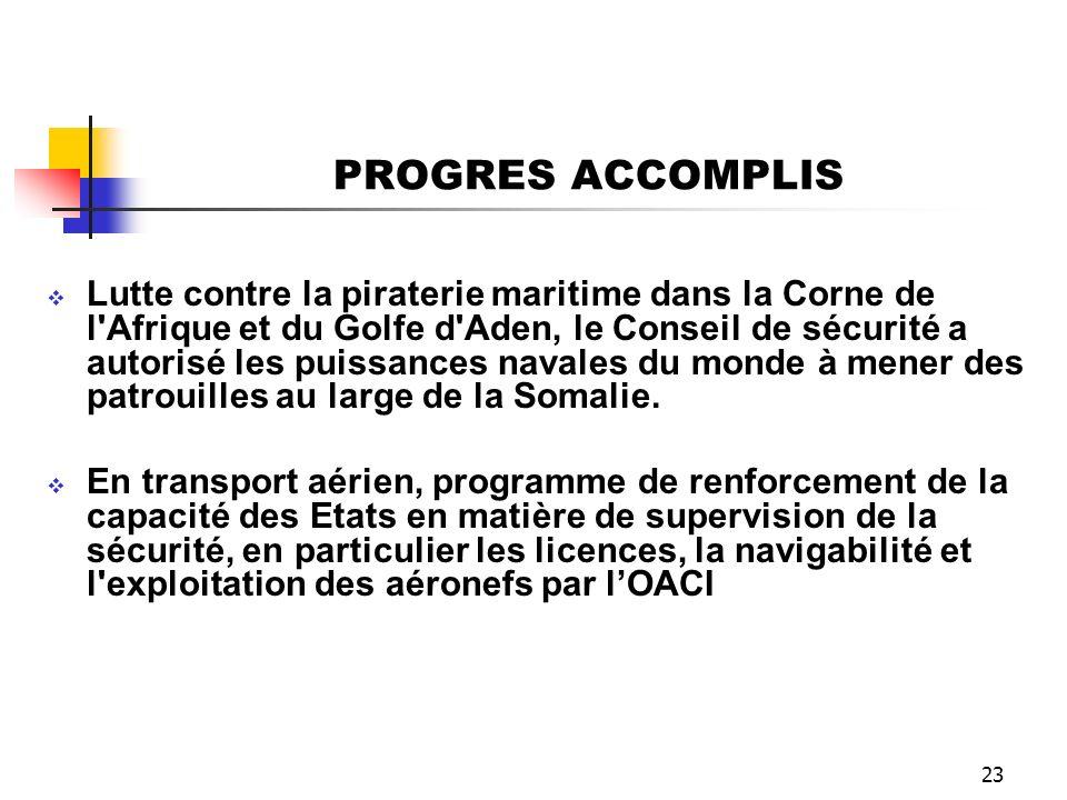 PROGRES ACCOMPLIS