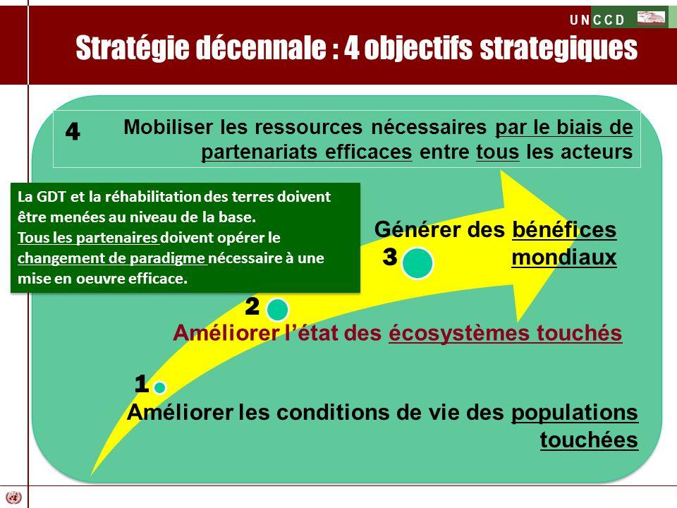 Stratégie décennale : 4 objectifs strategiques