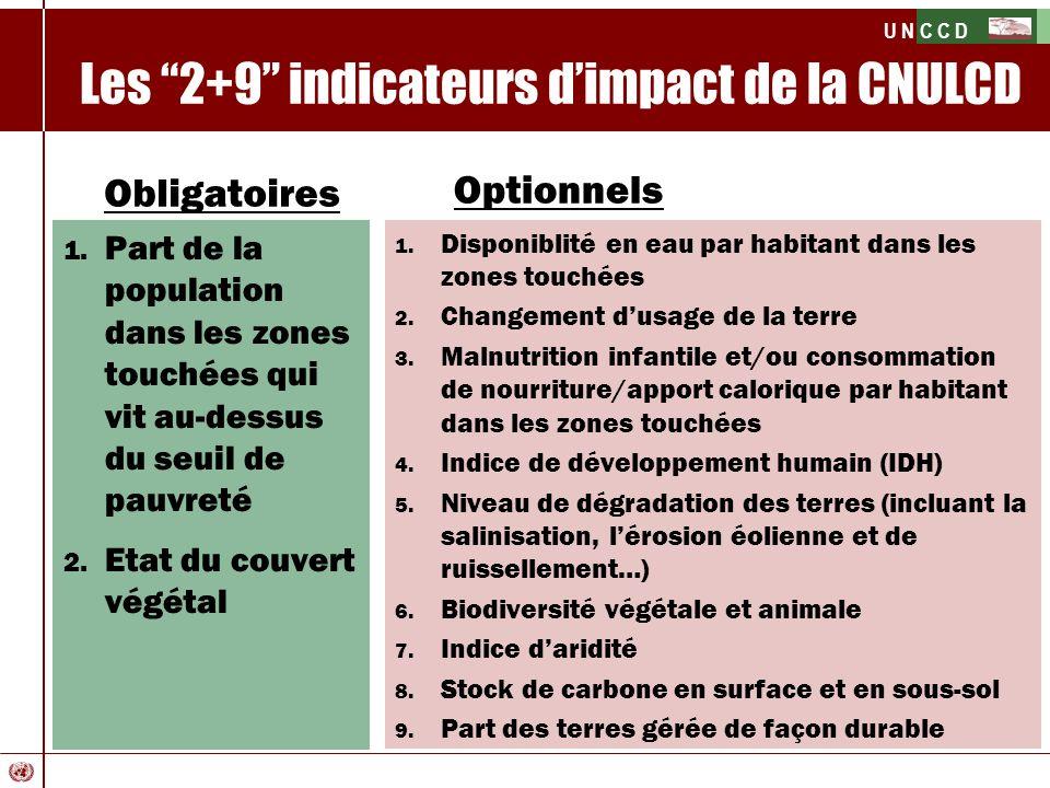 Les 2+9 indicateurs d'impact de la CNULCD