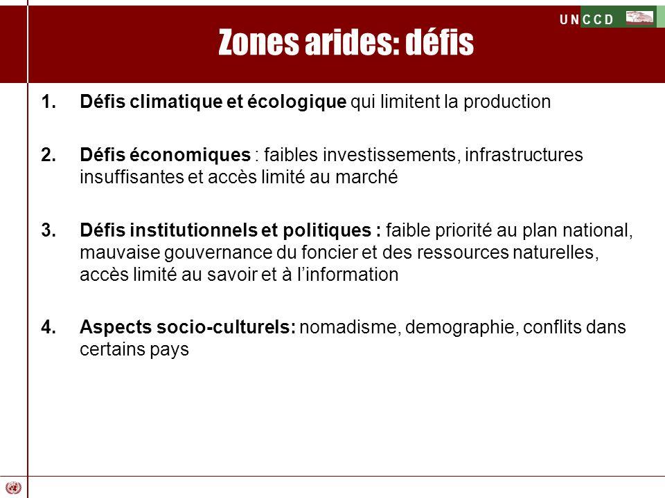 Zones arides: défis Défis climatique et écologique qui limitent la production.