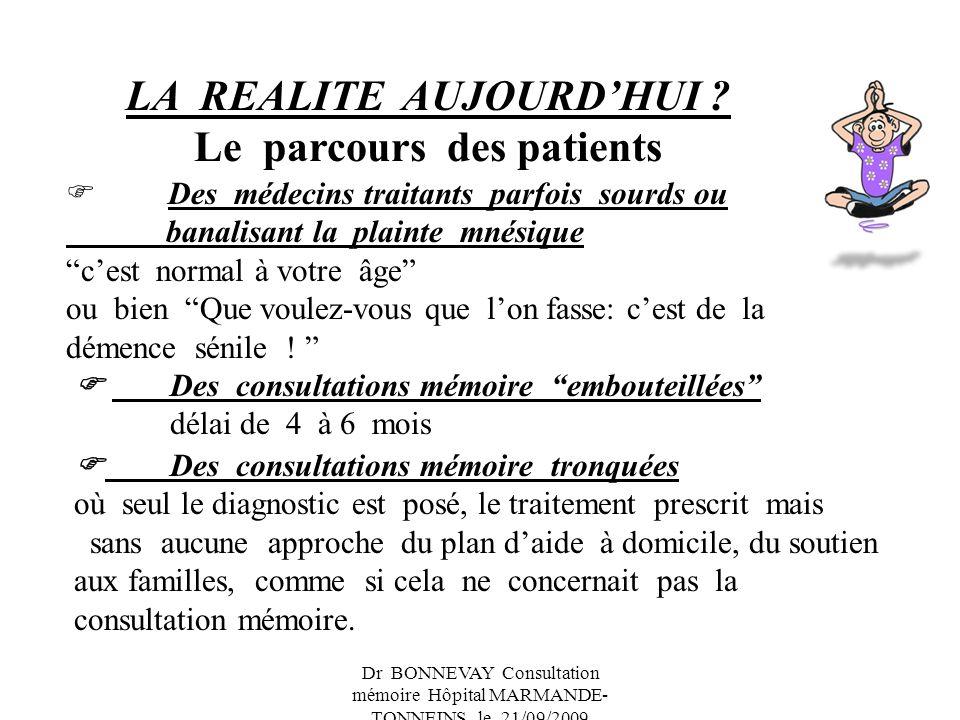 LA REALITE AUJOURD'HUI Le parcours des patients