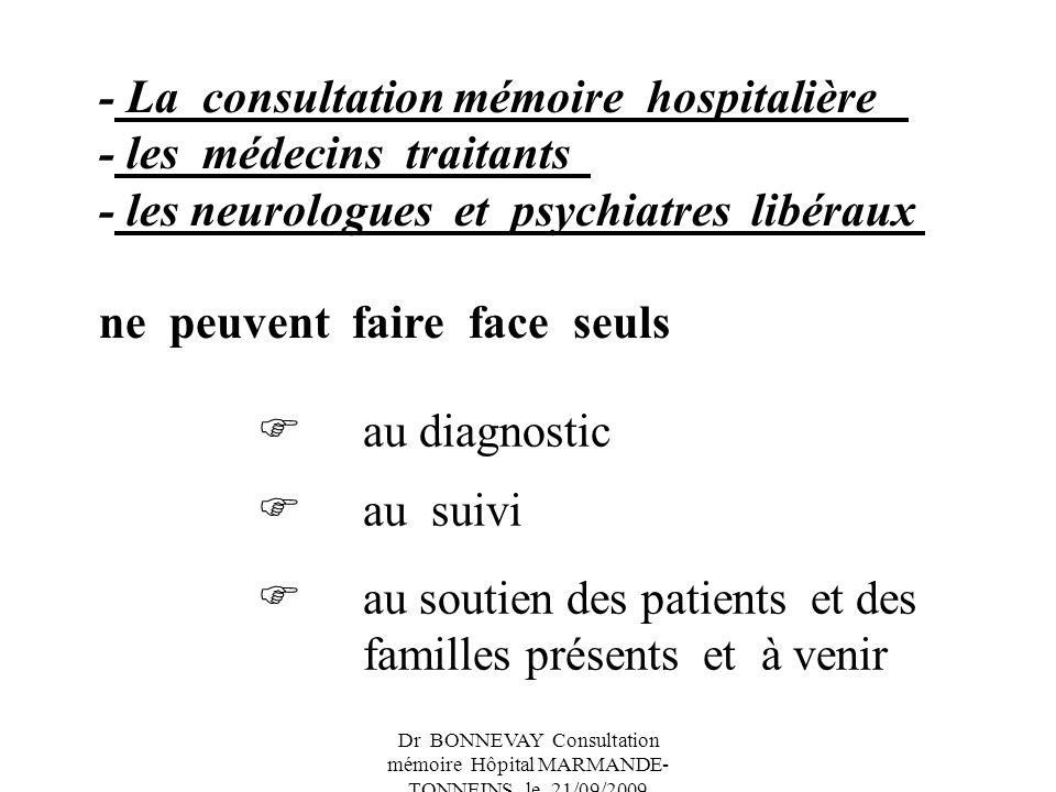 - La consultation mémoire hospitalière - les médecins traitants