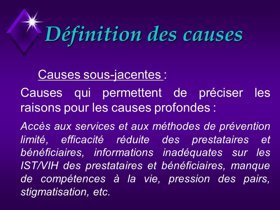Définition des causes Causes sous-jacentes :