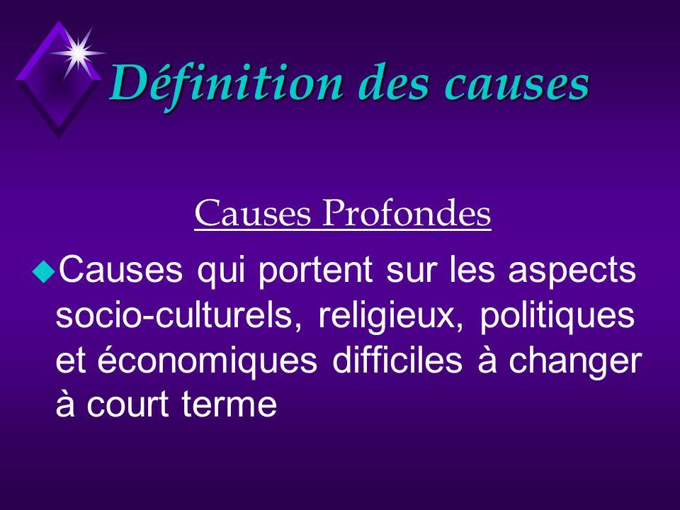 Définition des causes Causes Profondes