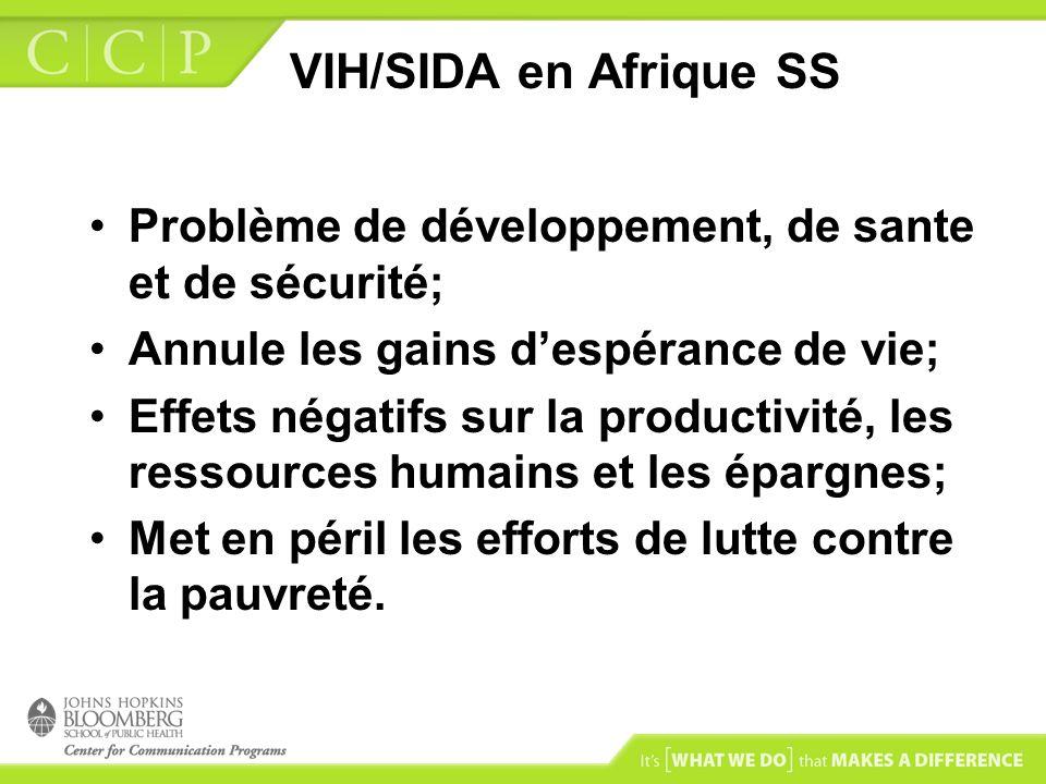 VIH/SIDA en Afrique SS Problème de développement, de sante et de sécurité; Annule les gains d'espérance de vie;