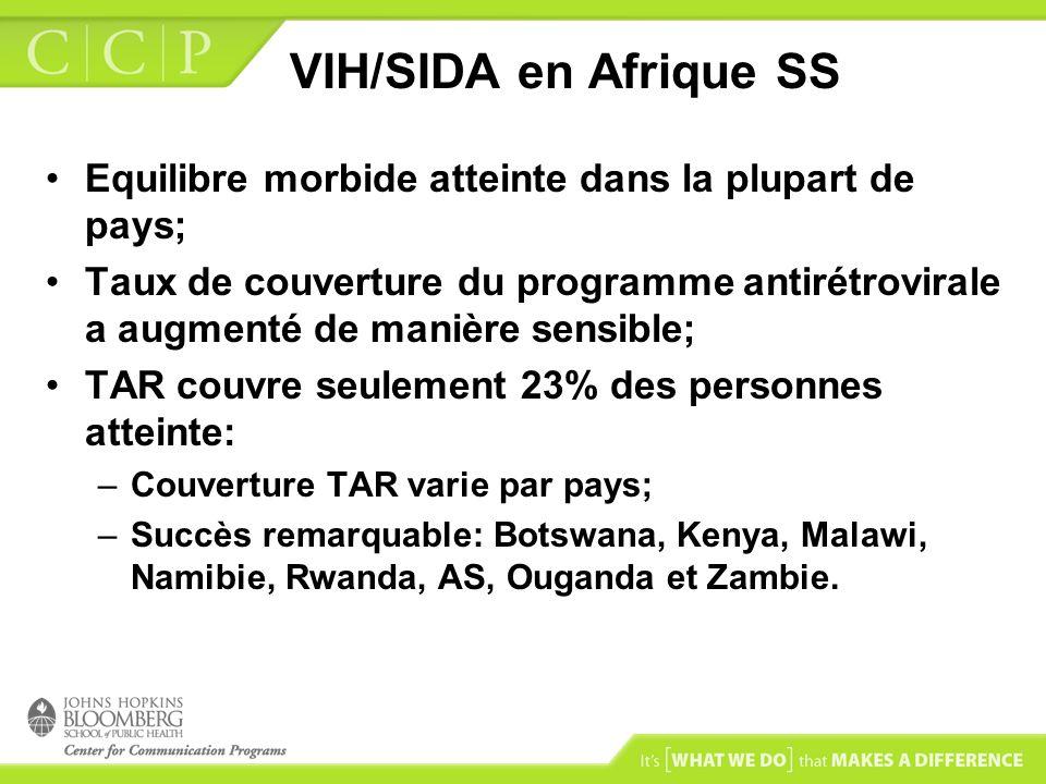 VIH/SIDA en Afrique SS Equilibre morbide atteinte dans la plupart de pays;