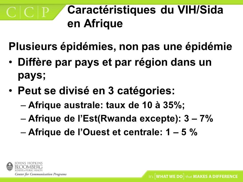 Caractéristiques du VIH/Sida en Afrique