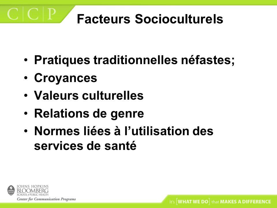 Facteurs Socioculturels