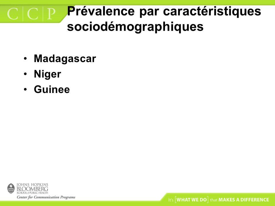 Prévalence par caractéristiques sociodémographiques