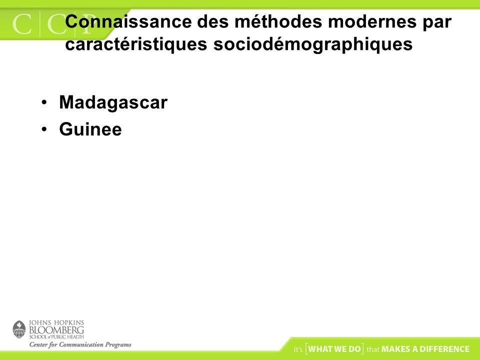 Connaissance des méthodes modernes par caractéristiques sociodémographiques