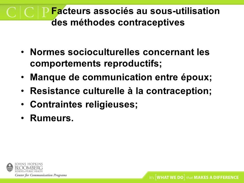 Facteurs associés au sous-utilisation des méthodes contraceptives
