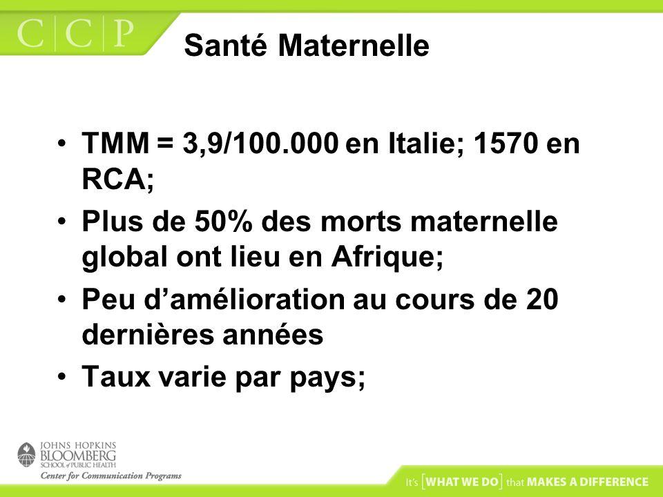 Santé Maternelle TMM = 3,9/100.000 en Italie; 1570 en RCA;