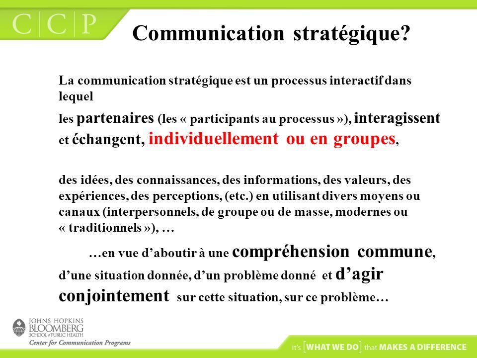 Communication stratégique