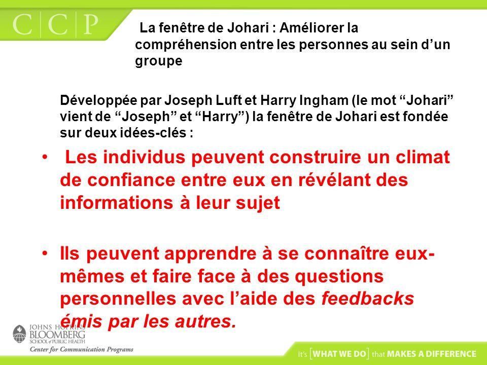 La fenêtre de Johari : Améliorer la compréhension entre les personnes au sein d'un groupe