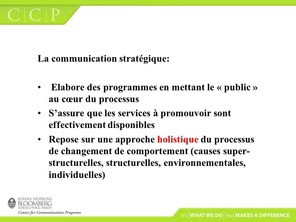 La communication stratégique: