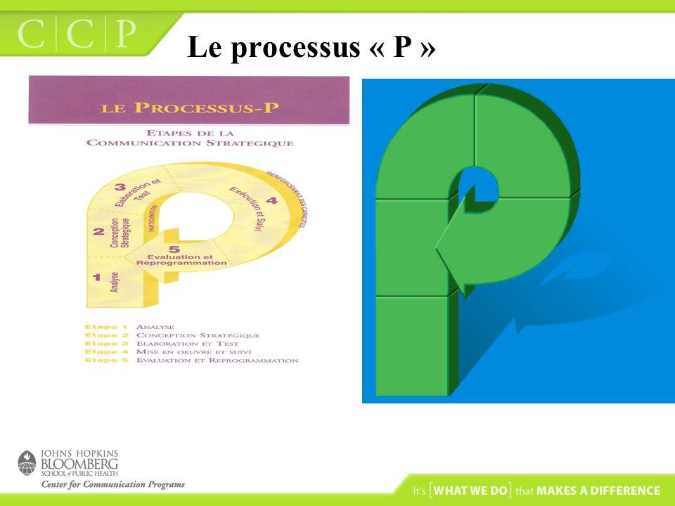 Le processus « P »