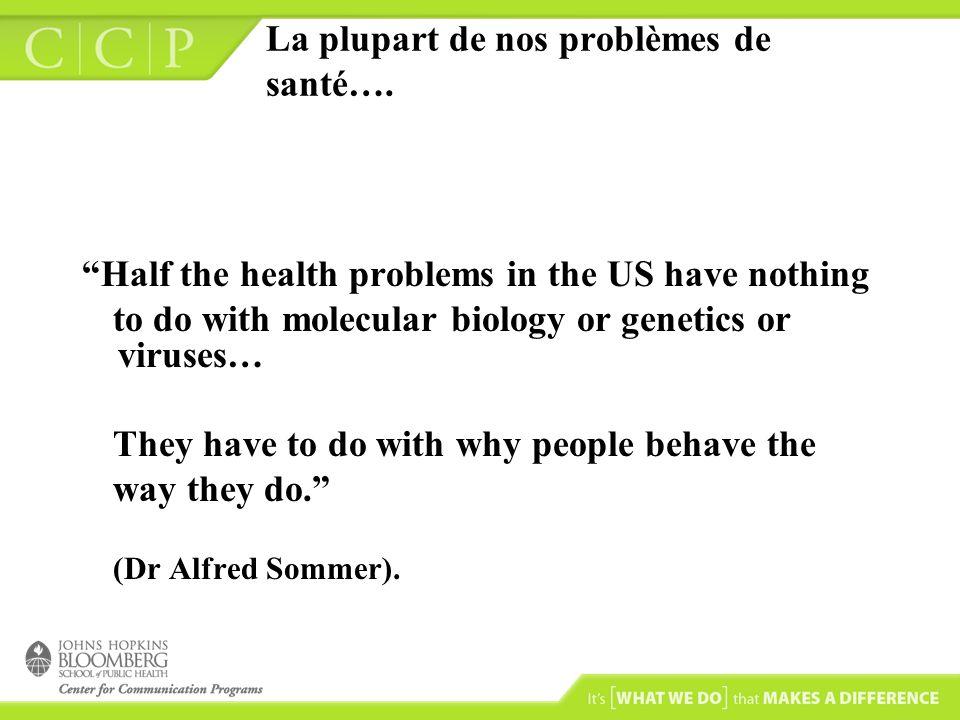 La plupart de nos problèmes de santé….