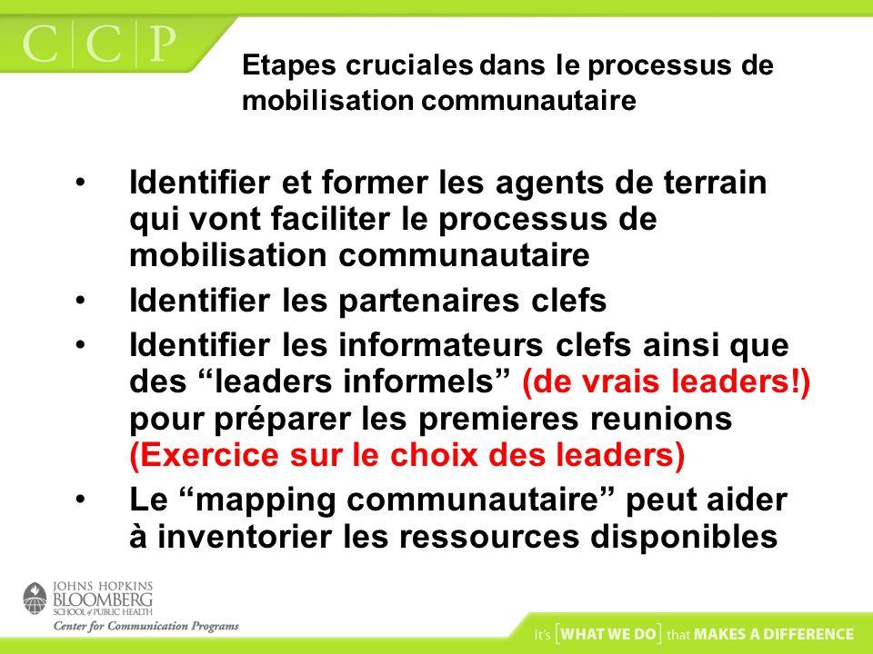 Etapes cruciales dans le processus de mobilisation communautaire