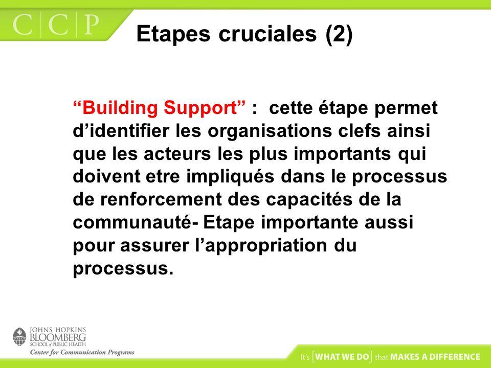 Etapes cruciales (2)