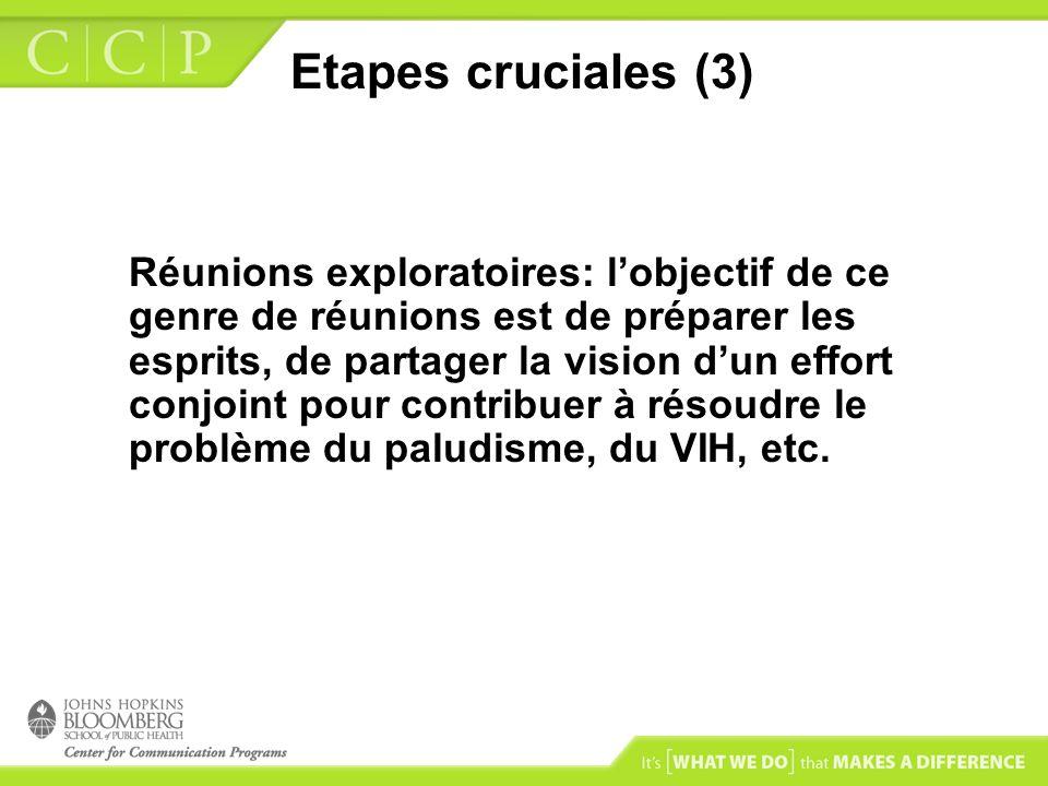 Etapes cruciales (3)