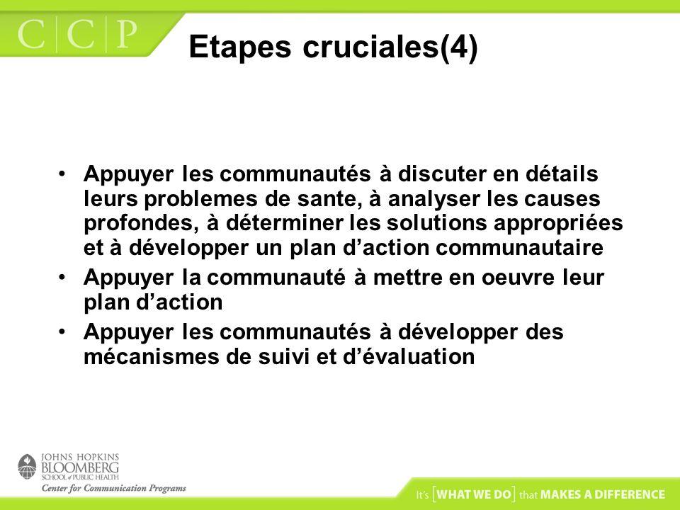 Etapes cruciales(4)