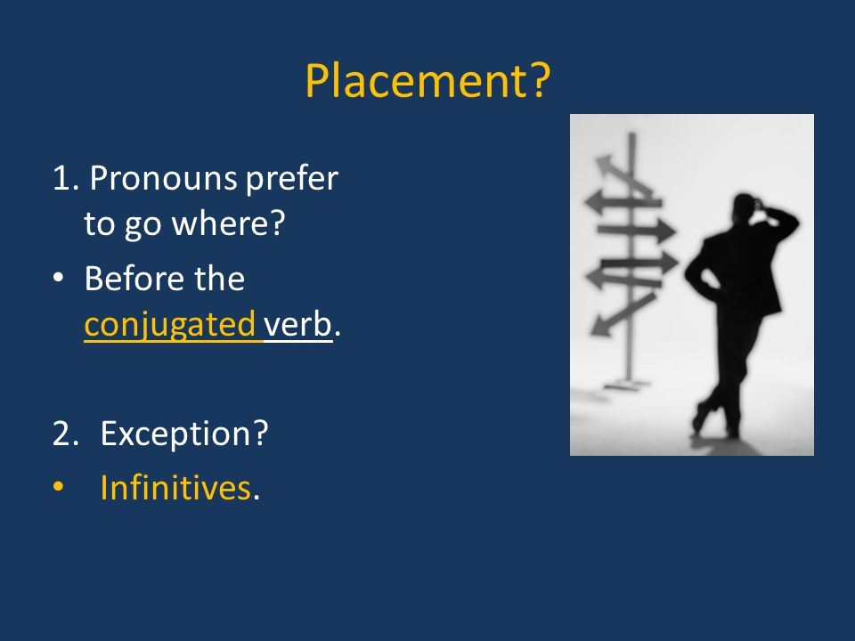 Placement 1. Pronouns prefer to go where Before the conjugated verb.