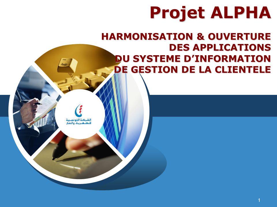 Projet ALPHA HARMONISATION & OUVERTURE DES APPLICATIONS DU SYSTEME D'INFORMATION DE GESTION DE LA CLIENTELE