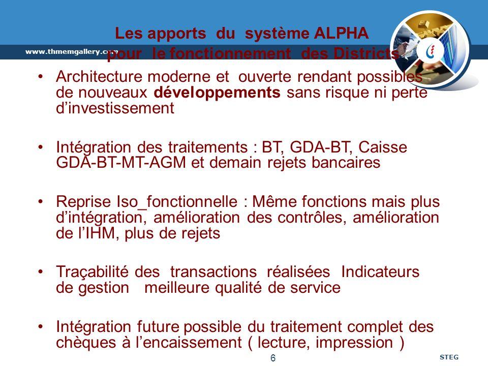 Les apports du système ALPHA pour le fonctionnement des Districts