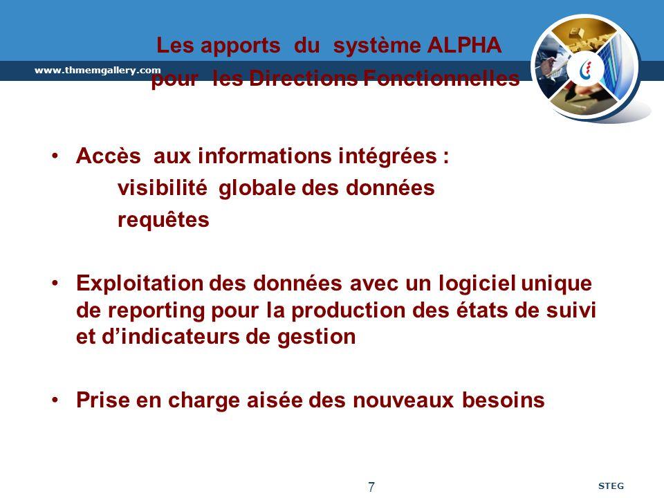 Les apports du système ALPHA