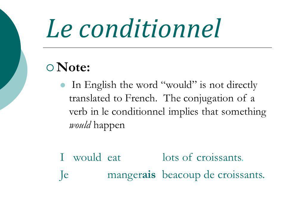 Le conditionnel Note: I would eat lots of croissants.