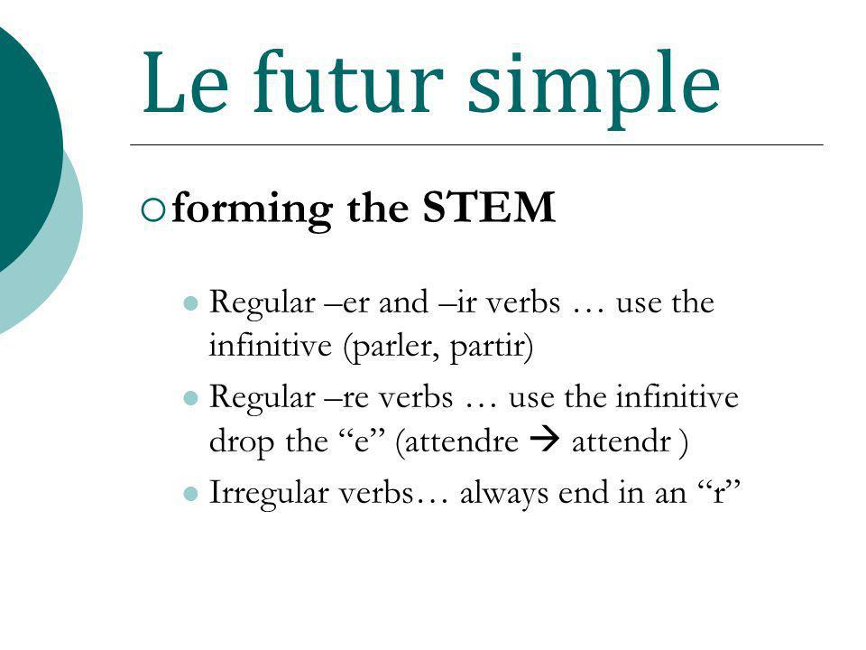 Le futur simple forming the STEM