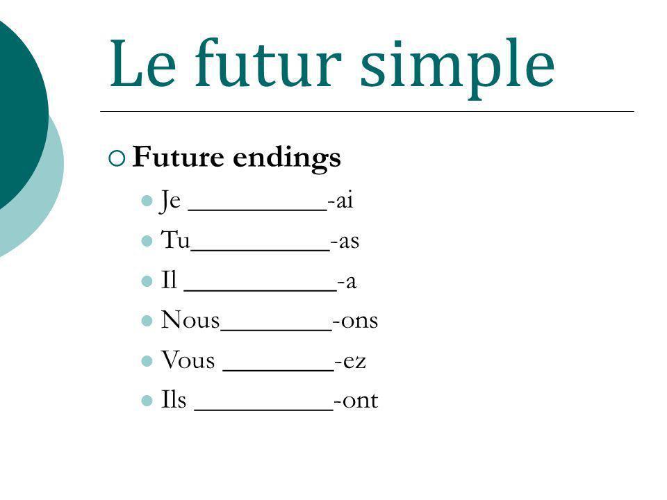 Le futur simple Future endings Je __________-ai Tu__________-as