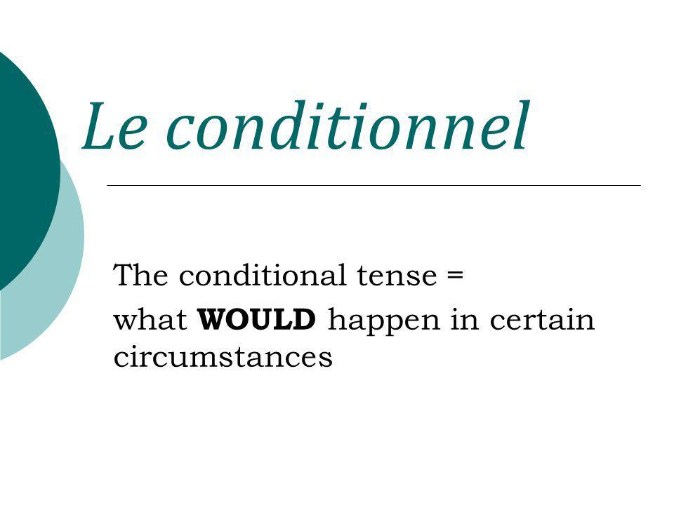 The conditional tense = what WOULD happen in certain circumstances