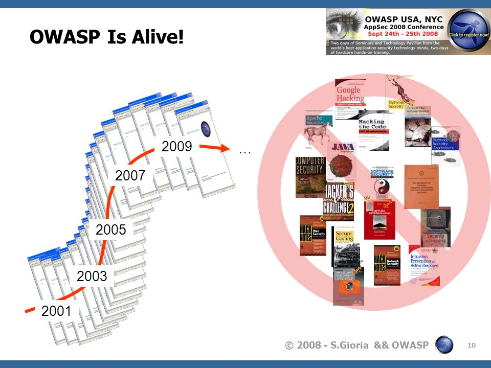 OWASP Is Alive! 2009. … 2007. 2005.