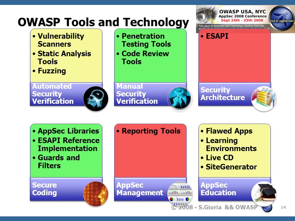 OWASP Tools and Technology