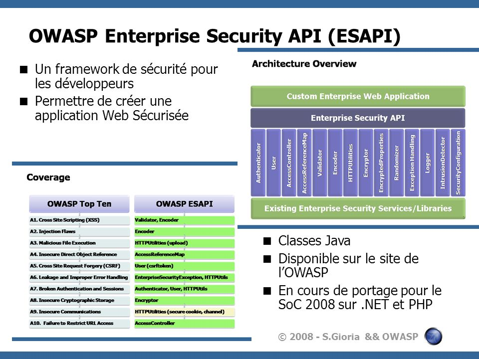 OWASP Enterprise Security API (ESAPI)