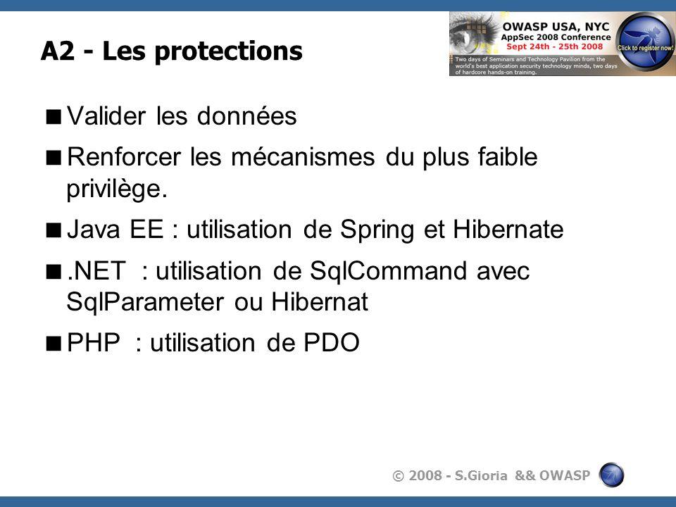A2 - Les protections Valider les données. Renforcer les mécanismes du plus faible privilège. Java EE : utilisation de Spring et Hibernate.