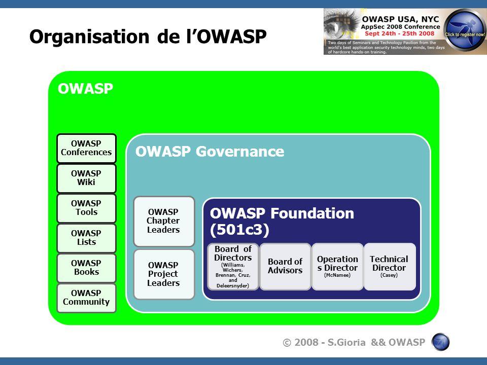 Organisation de l'OWASP