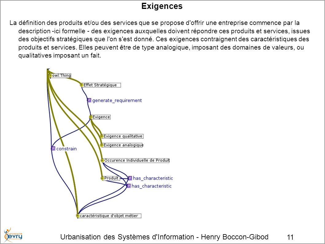 Exigences Urbanisation des Systèmes d Information - Henry Boccon-Gibod