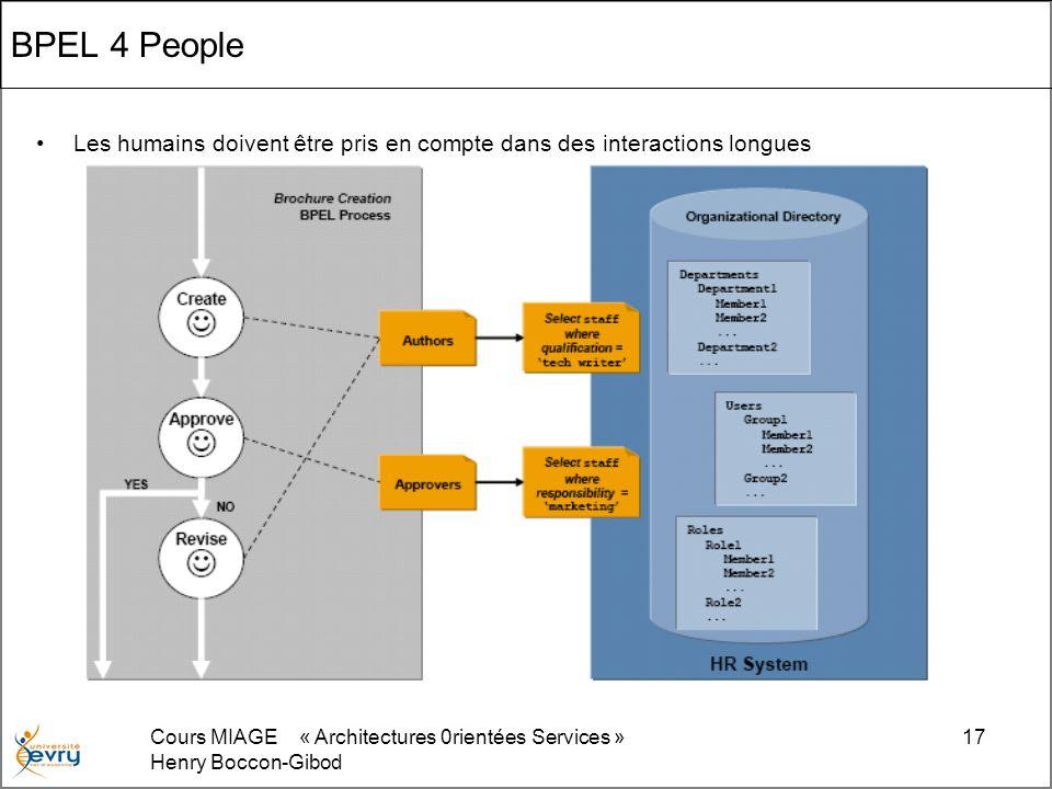 BPEL 4 People Les humains doivent être pris en compte dans des interactions longues. Cours MIAGE « Architectures 0rientées Services »