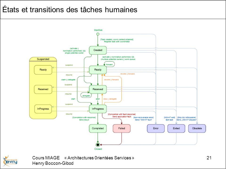 États et transitions des tâches humaines