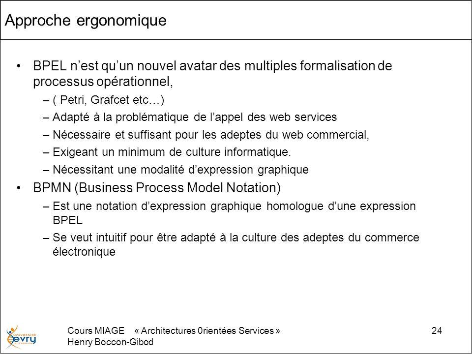 Approche ergonomique BPEL n'est qu'un nouvel avatar des multiples formalisation de processus opérationnel,