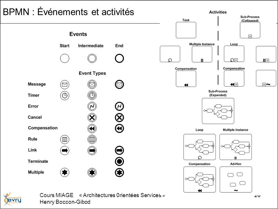 BPMN : Événements et activités