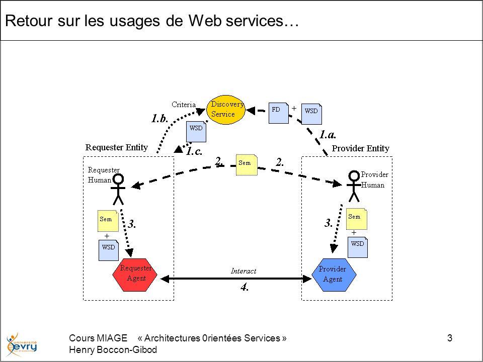 Retour sur les usages de Web services…