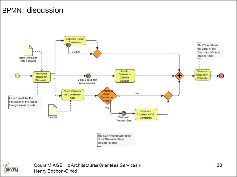 BPMN : discussion Cours MIAGE « Architectures 0rientées Services »