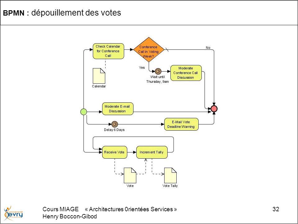 BPMN : dépouillement des votes