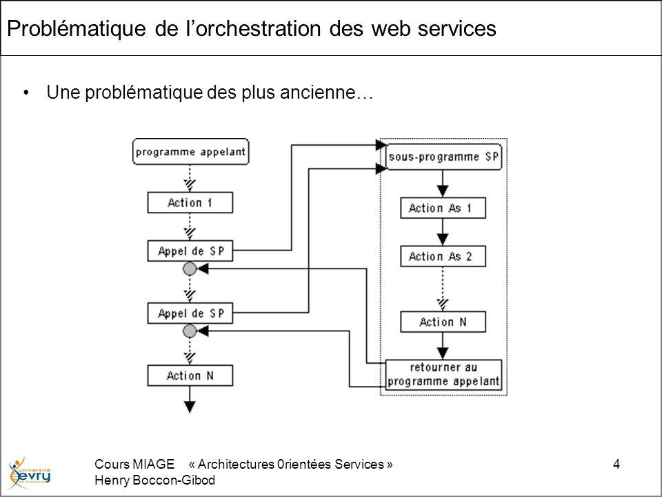 Problématique de l'orchestration des web services