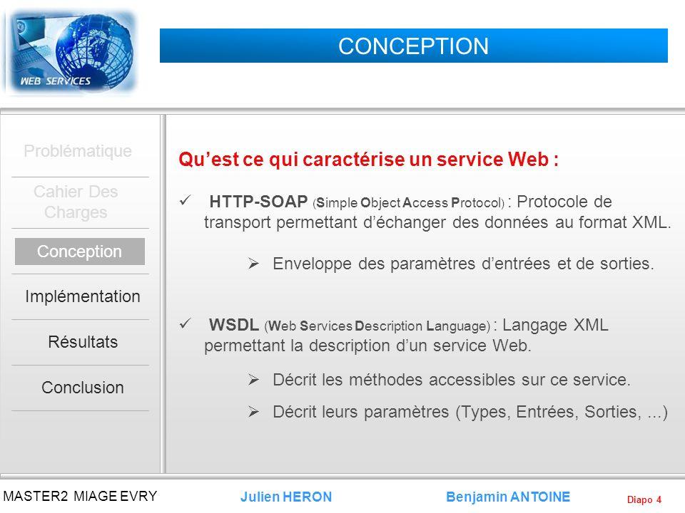 CONCEPTION Qu'est ce qui caractérise un service Web : Problématique