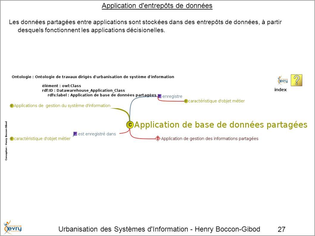 Application d entrepôts de données
